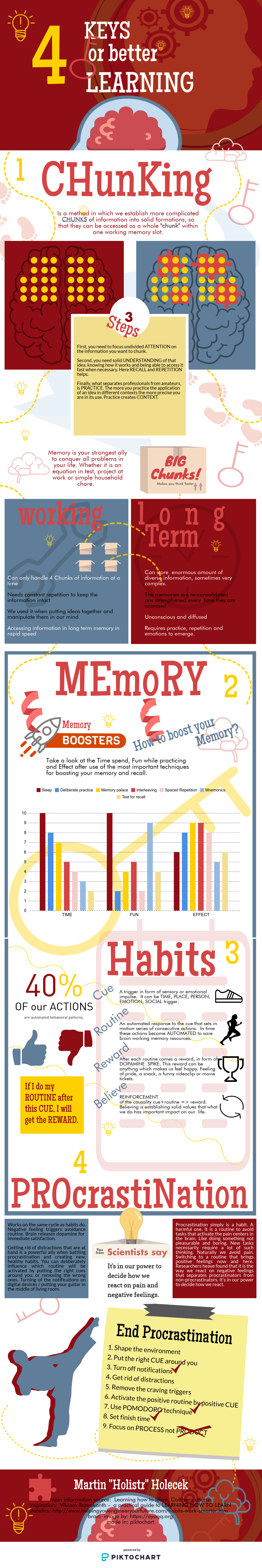 Infographics_Martin Holecek_4 keys for better learning