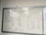 tabule s tabulkou minulého a budoucího času slovesa být
